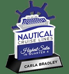 Custom Awards Custom Acrylics